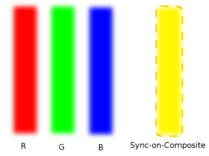 sync-on-composite