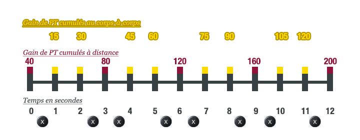 xenobase-timeline-6